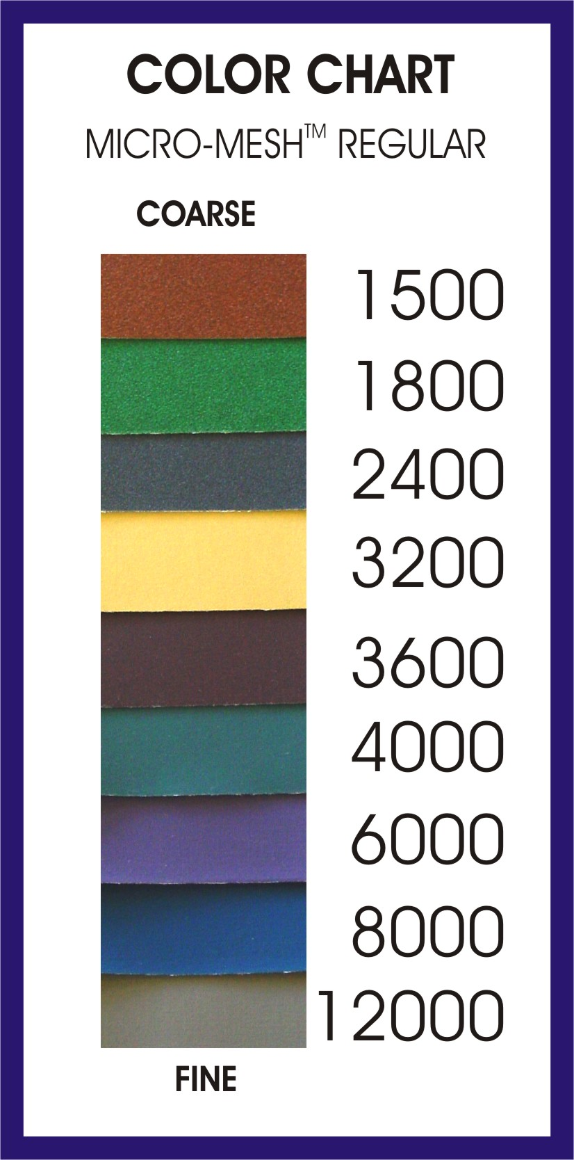 Grit conversion micro surface finishing products inc colorconvchart100907g nvjuhfo Gallery